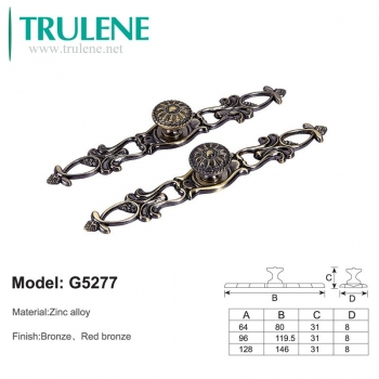 Antique Zinc Alloy Door Handles Series Product