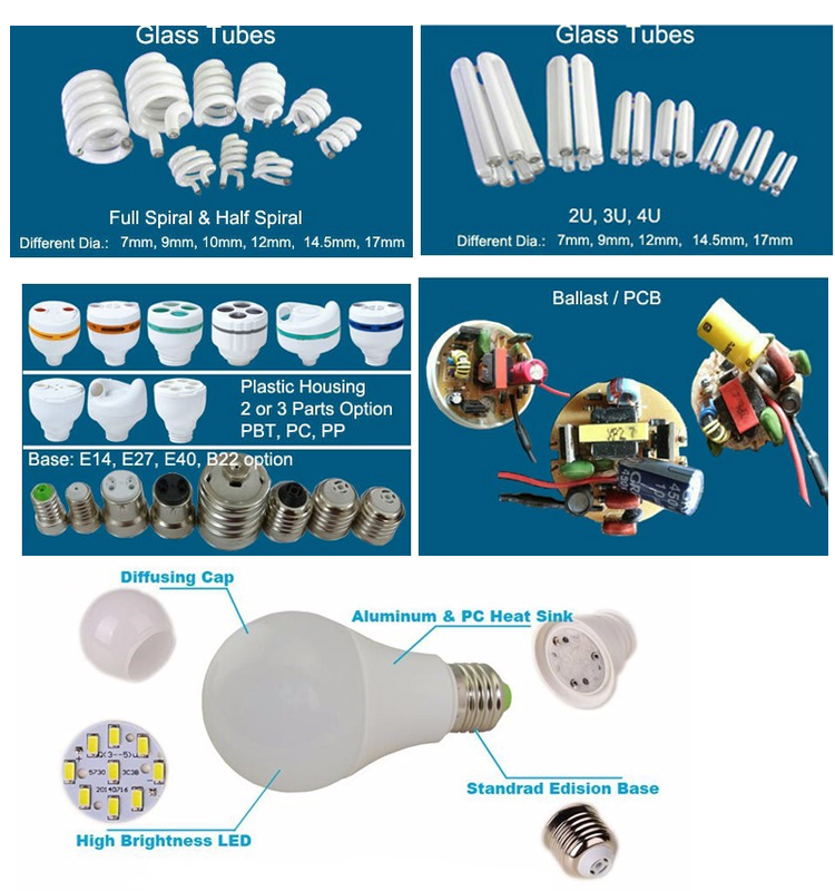 Guangzhou Panyu Light Industrial Products Import And Export Ltd: Cheap Price E14 E27 Energy Saving 3w 5w 7w Light Led Bulb